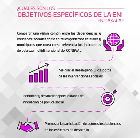 Estrategia Nacional de Inclusión 02